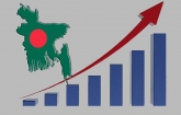Bangladesh to become 25th largest global economy by 2035: CEBR